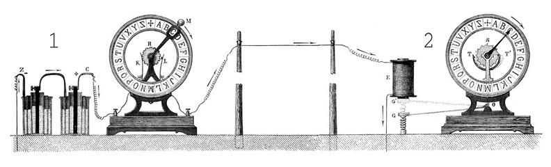 Telegraphe - 19th century