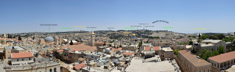 Guide to the ancient city of Jerusalem