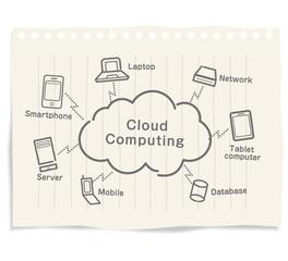 Cloud computing Sketch white board vector