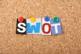 SWOT Business Planning Acronym
