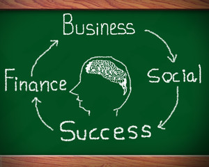 Blackboard with network of business success.