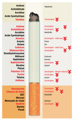 la cigarette, cancérogène