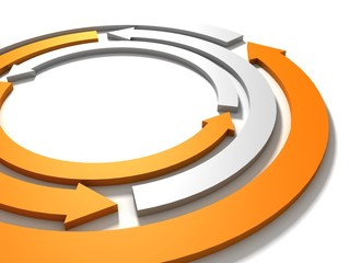 concept cycle arrows in a circle flow on white background