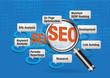 SEO, web marketing et cloud computing