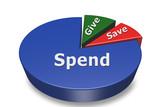 Spending your money poster