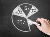 drawing pie chart on blackboard