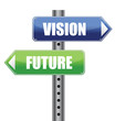 direction road sign with vision future words