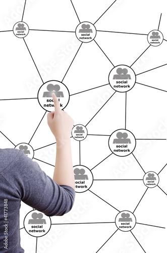 Business lady pushing Social Network diagram.