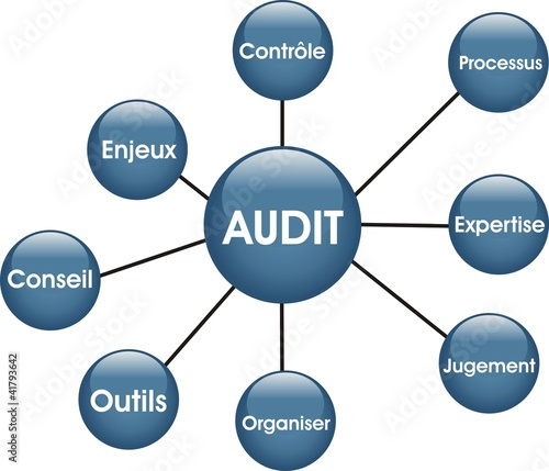boutons audit