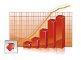 augmentation des pertes, de la dette poster