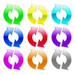 Synchronisations colorées