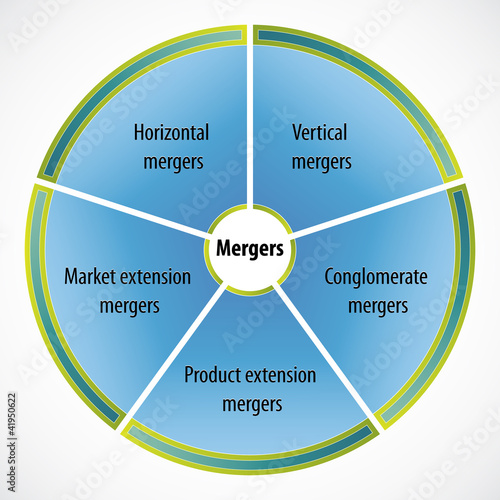 Conglomerate merger definition pdf download
