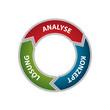 Schema - Analyse, Konzept, Lösung