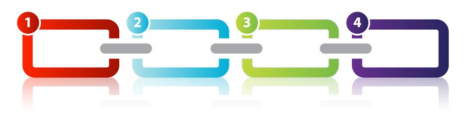 Four Part Chain Graphic