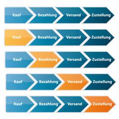 4 Stufen - Zahlungsabwicklung - Prozesspfeil