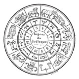 Signs of the Zodiac, vintage engraving. - Fine Art prints