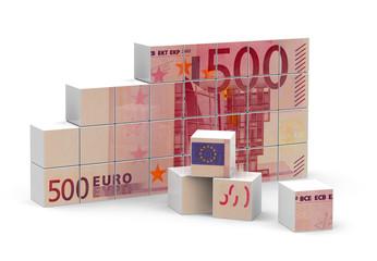 Der 500 Euro Schein