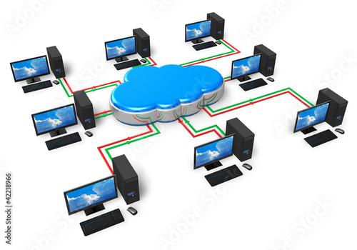 cloud computing a počítačových sítí koncept