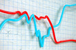 Börsenkurs Kurven