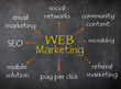 web marketing concept 2