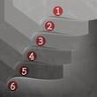 Six option choice