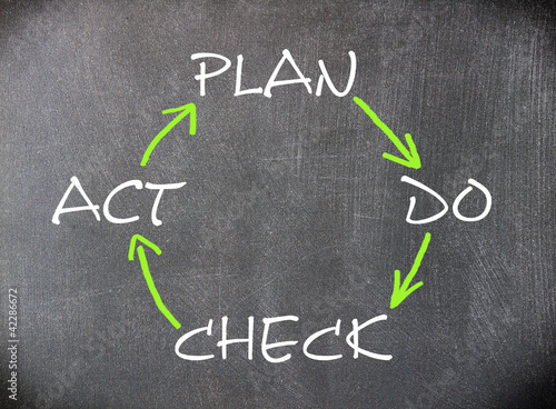 plan > do > check > act