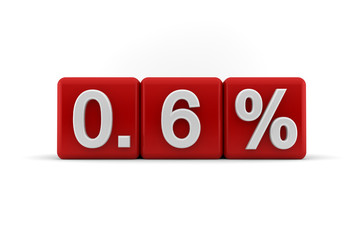 Red numerical 0.6 fractional percentage