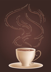 Coffee and Good morning in different languages