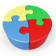 3d red, yellow, green and blue Puzzle Wheel