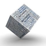 Wertschöpfung - Würfel / Cube