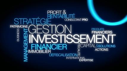 Gestion investissement financier nuage de mots animation