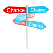 Chances are everywhere metaphor as signpost