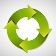 Vector green life cycle diagram