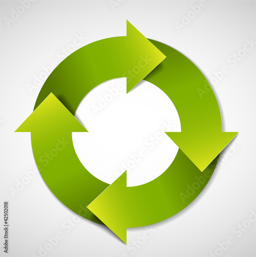 Vector green life cycle diagram