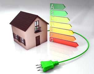 Consumo classe energetica