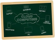 Cloud computing, diagram on a chalkboard, vector
