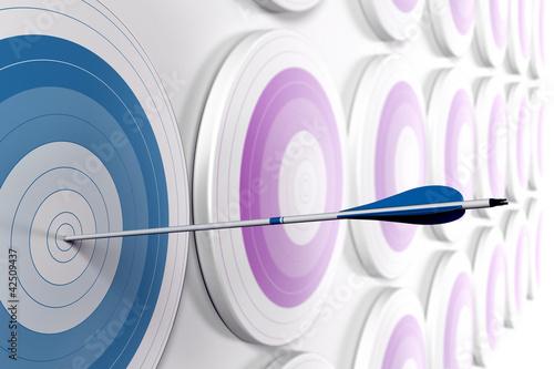 targets and arrow, zielscheibe und ziel, cible et flèche