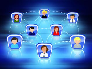 Kommunikation und Netzwerk