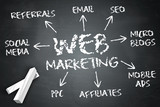 "Blackboard ""Web Marketing"""