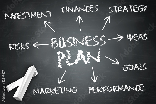 "Blackboard ""Business Plan"""