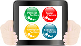 button PEST analysis concept icon on digital tablet pc poster