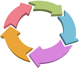 Five cycle or recycle 3D color arrows