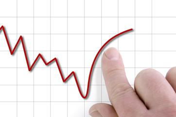 Finger drückt Aktienkurs nach oben