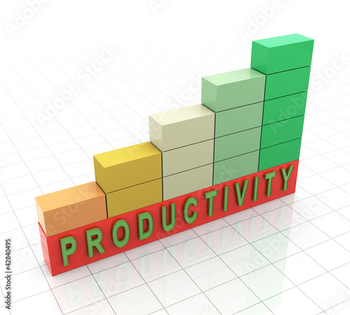 3d productivity propgress bars