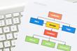 Website planning