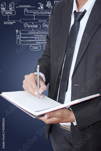 Businessman write web service diagram on the notebook.