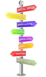 SOCIAL MEDIA SIGN POST COLORED