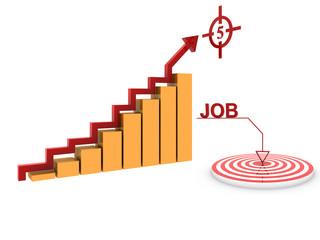 job objective