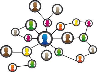 rete persone