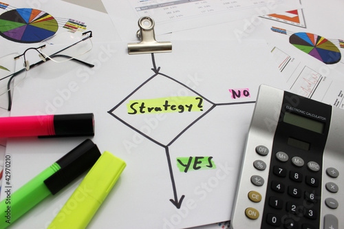 Strategie, Strategy, Chart